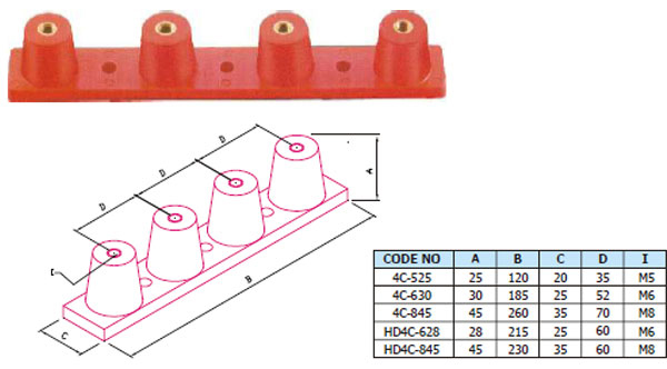 Combi Four Pole Conical Series