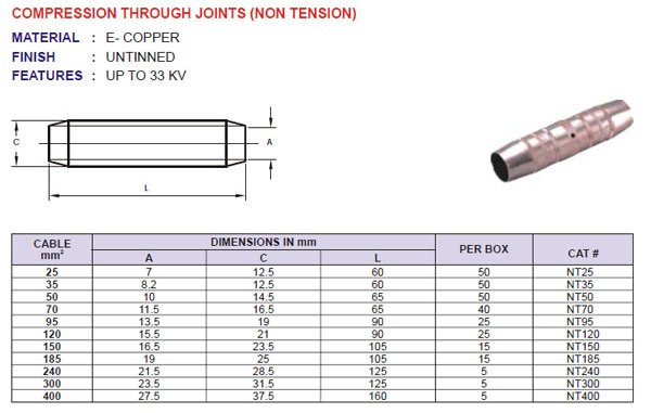 Compression Through Joints (Non Tension)